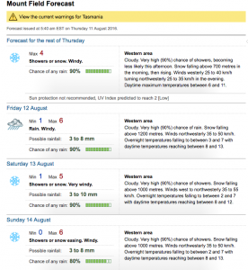 Snow forecast for this weekend