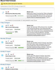 More snow forecast for Mt Mawson Ski Field this weekend